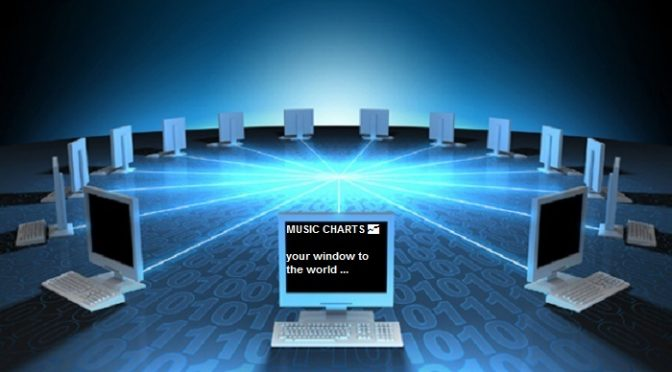 📈 Music Charts