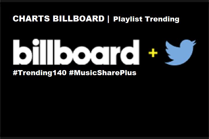 Billboard Trending